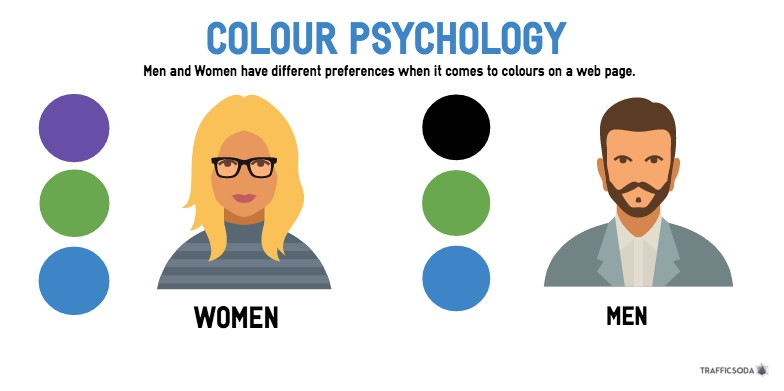 color psycology The meaning of colors can vary depending on culture and circumstances each color has many aspects to it but you can learn the language of color by understanding a.