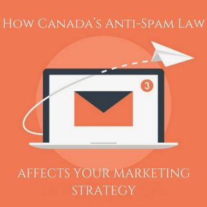 How Canada's Anti-Spam Law